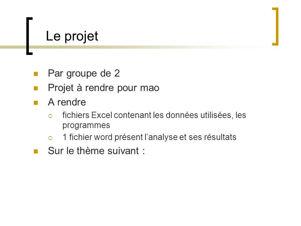 Le projet Par groupe de 2 Projet à rendre pour mao A rendre fichiers Excel contenant les données utilisées, les programmes 1 fichier word présent lana