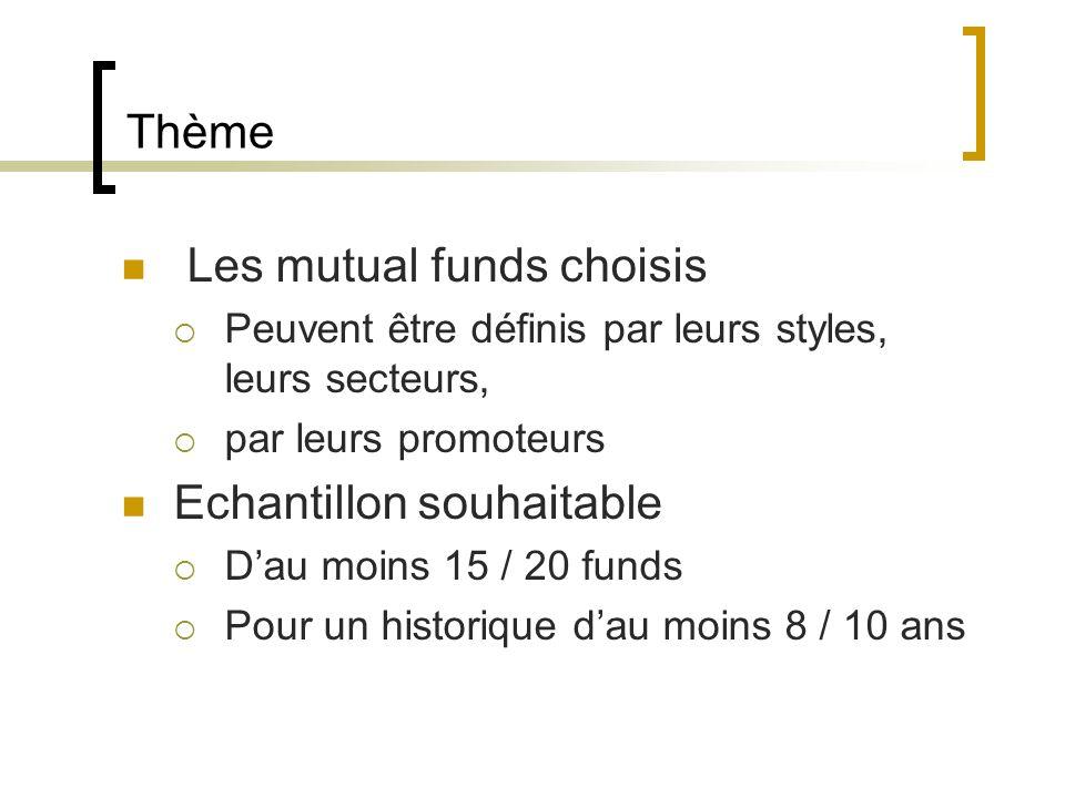 Thème Les mutual funds choisis Peuvent être définis par leurs styles, leurs secteurs, par leurs promoteurs Echantillon souhaitable Dau moins 15 / 20 f