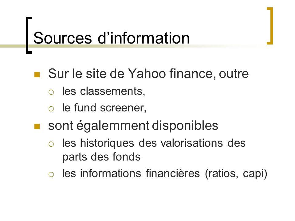 Sources dinformation Sur le site de Yahoo finance, outre les classements, le fund screener, sont égalemment disponibles les historiques des valorisati