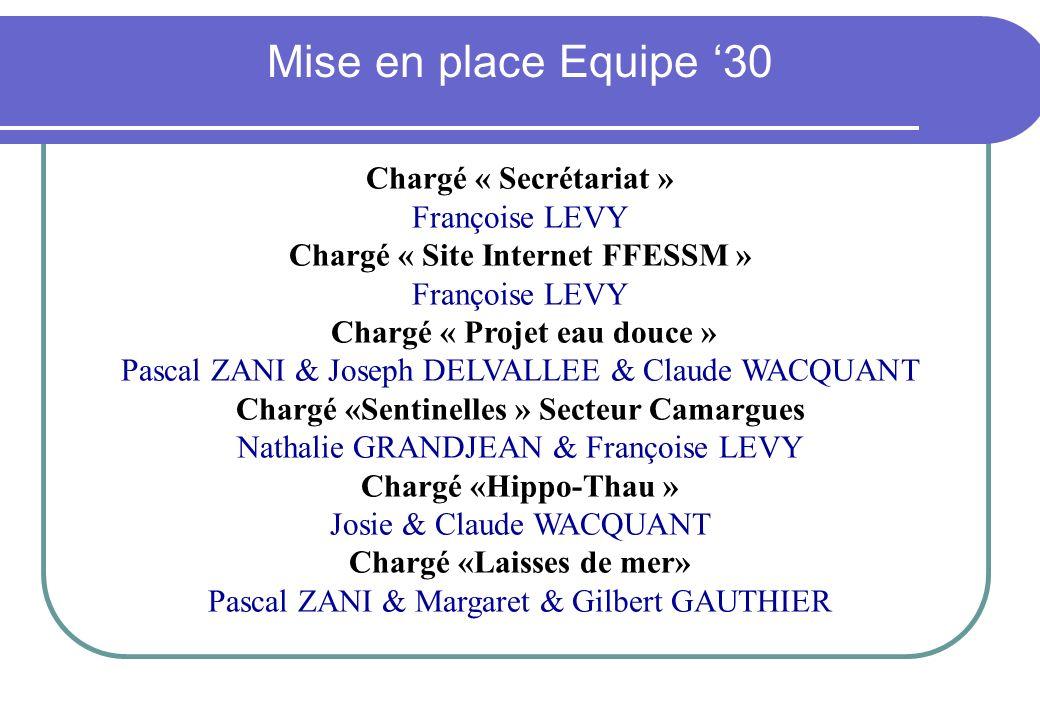 Mise en place Equipe 30 Chargé « Secrétariat » Françoise LEVY Chargé « Site Internet FFESSM » Françoise LEVY Chargé « Projet eau douce » Pascal ZANI &