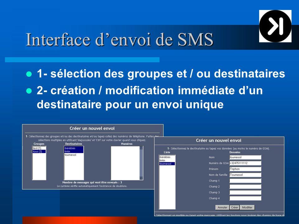 Interface denvoi de SMS 1- sélection des groupes et / ou destinataires 2- création / modification immédiate dun destinataire pour un envoi unique