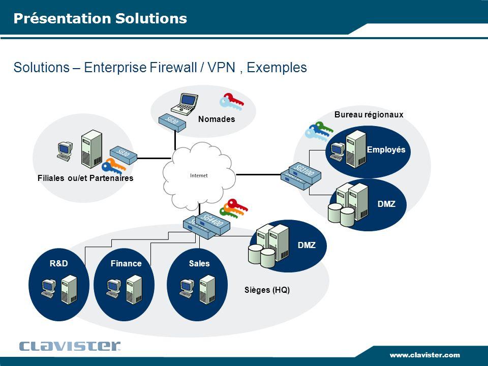 www.clavister.com Solutions – Enterprise Firewall / VPN, Exemples Présentation Solutions Nomades DMZ Sièges (HQ) R&DFinanceSales Filiales ou/et Parten