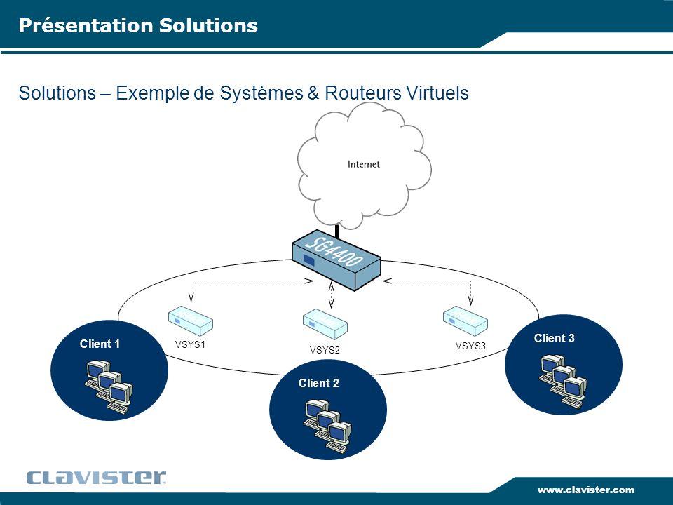 www.clavister.com Solutions – Exemple de Systèmes & Routeurs Virtuels Présentation Solutions Client 1 Client 2 VSYS1 VSYS2 VSYS3 Client 3