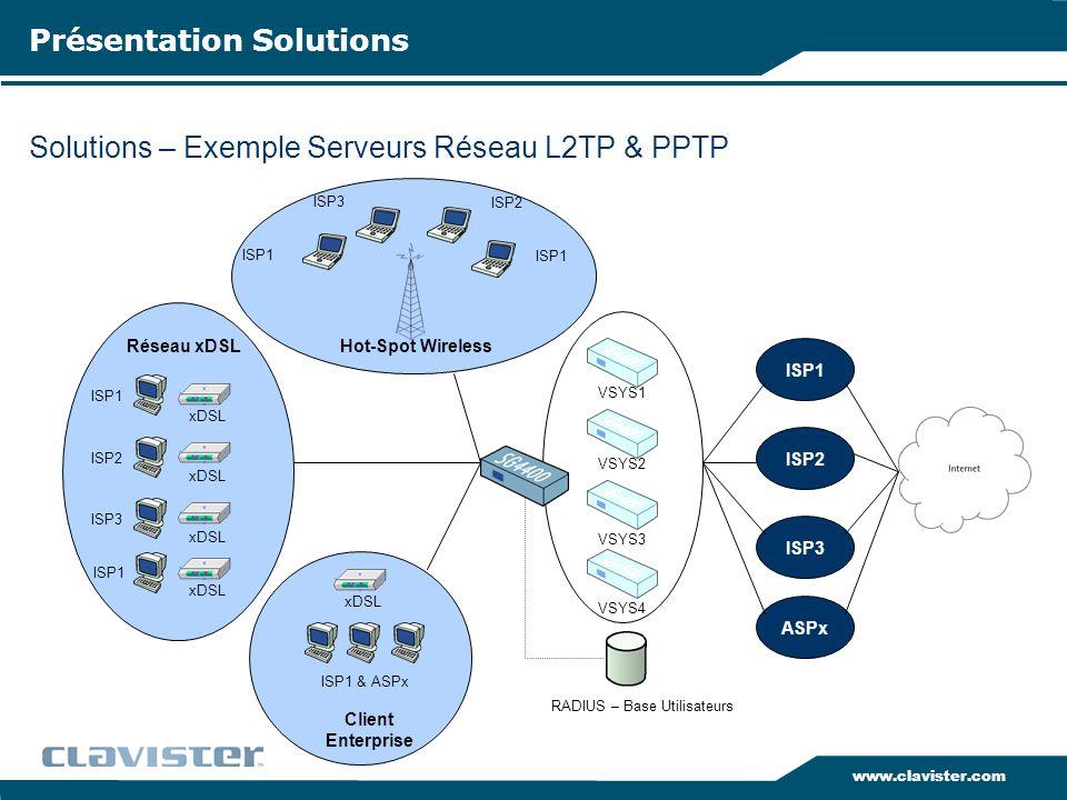 www.clavister.com Solutions – Exemple Serveurs Réseau L2TP & PPTP Présentation Solutions VSYS1 VSYS2 VSYS3 RADIUS – Base Utilisateurs Hot-Spot Wireles