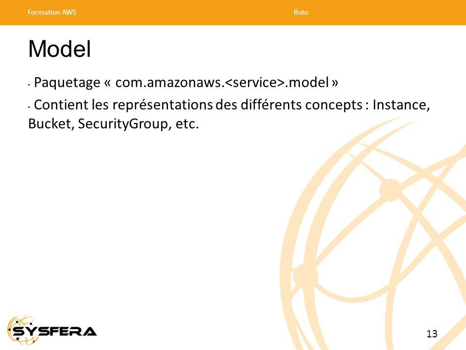 Model Paquetage « com.amazonaws..model » Contient les représentations des différents concepts : Instance, Bucket, SecurityGroup, etc.