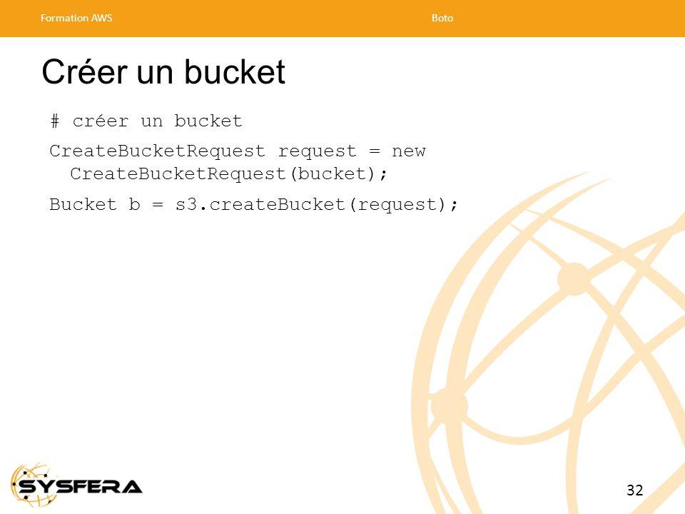 Créer un bucket # créer un bucket CreateBucketRequest request = new CreateBucketRequest(bucket); Bucket b = s3.createBucket(request); Formation AWSBoto 32