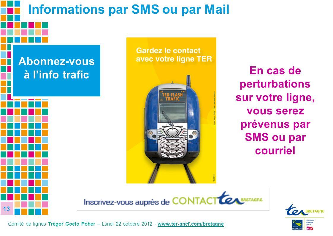 14 14 13 8,1% 27,8% Abonnez-vous à linfo trafic En cas de perturbations sur votre ligne, vous serez prévenus par SMS ou par courriel Informations par