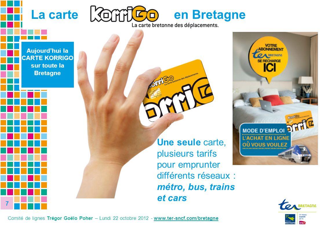 7 7 8,1% 27,8% Aujourdhui la CARTE KORRIGO sur toute la Bretagne Une seule carte, plusieurs tarifs pour emprunter différents réseaux : métro, bus, tra