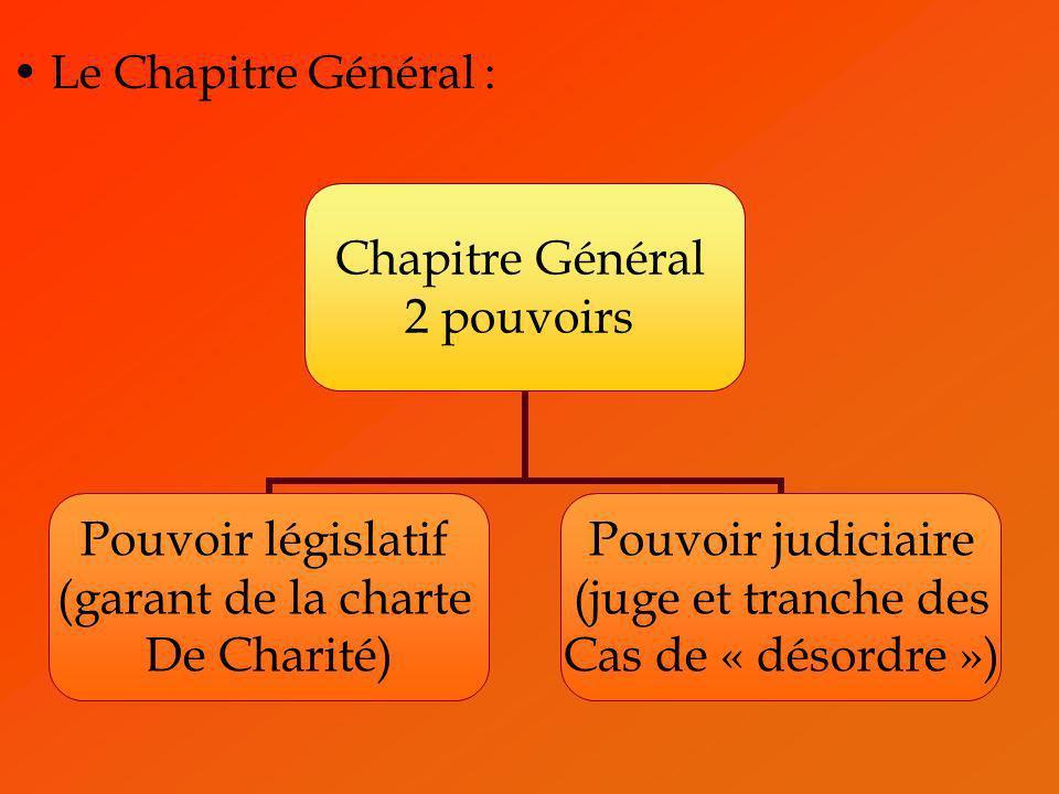 Le Chapitre Général : Chapitre Général 2 pouvoirs Pouvoir législatif (garant de la charte De Charité) Pouvoir judiciaire (juge et tranche des Cas de «