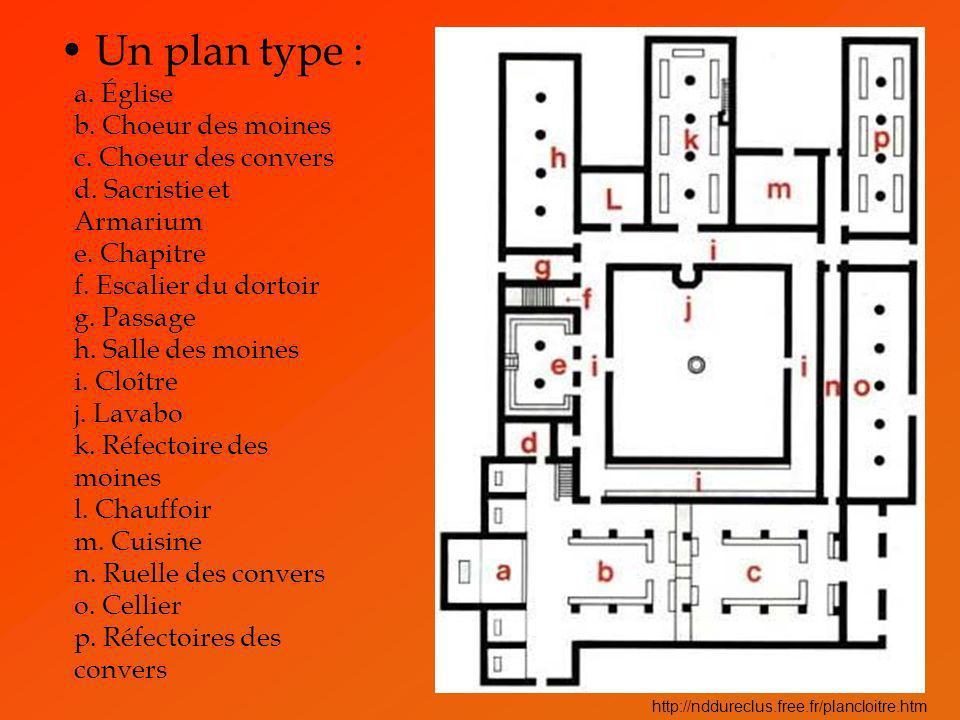 Un plan type : a. Église b. Choeur des moines c. Choeur des convers d. Sacristie et Armarium e. Chapitre f. Escalier du dortoir g. Passage h. Salle de