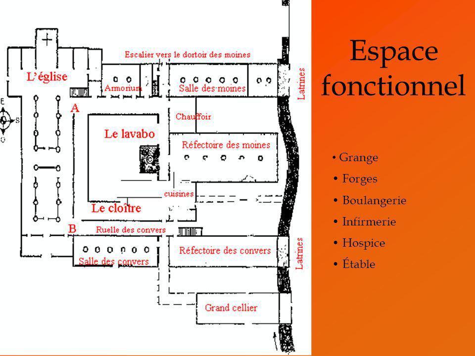 Espace fonctionnel Grange Forges Boulangerie Infirmerie Hospice Étable