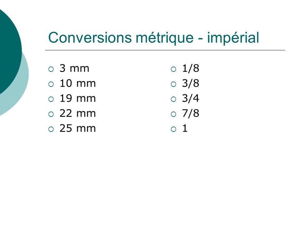 Conversions métrique - impérial 3 mm 10 mm 19 mm 22 mm 25 mm 1/8 3/8 3/4 7/8 1