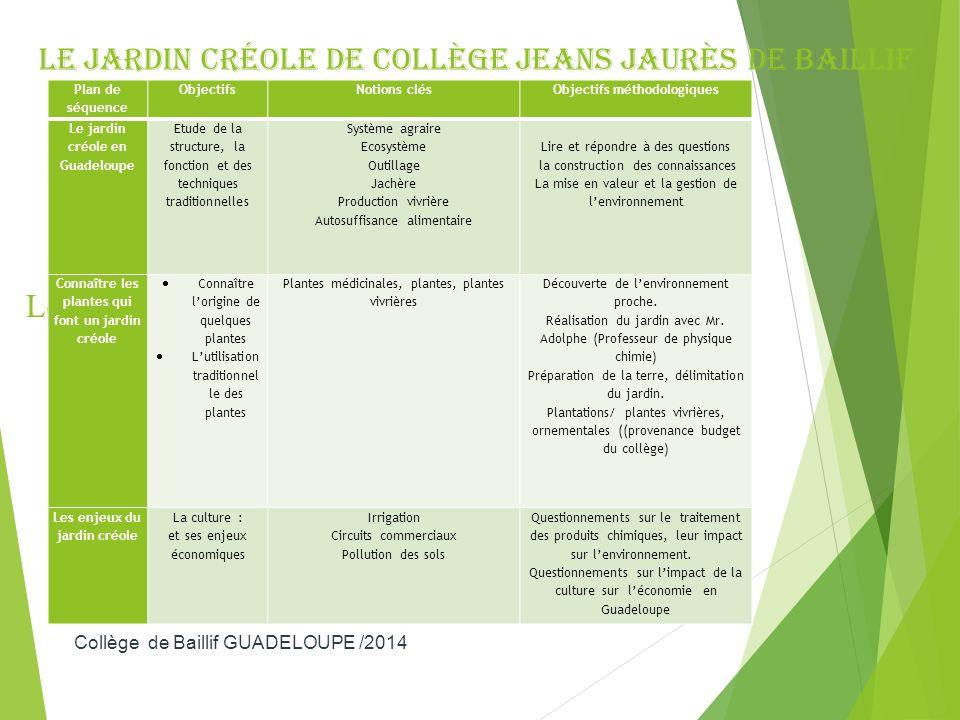 Le jardin créolE de Collège Jeans Jaurès de Baillif Le jardin créole du collège Jean Jaurès Collège de Baillif GUADELOUPE /2014 5 Plan de séquence Obj