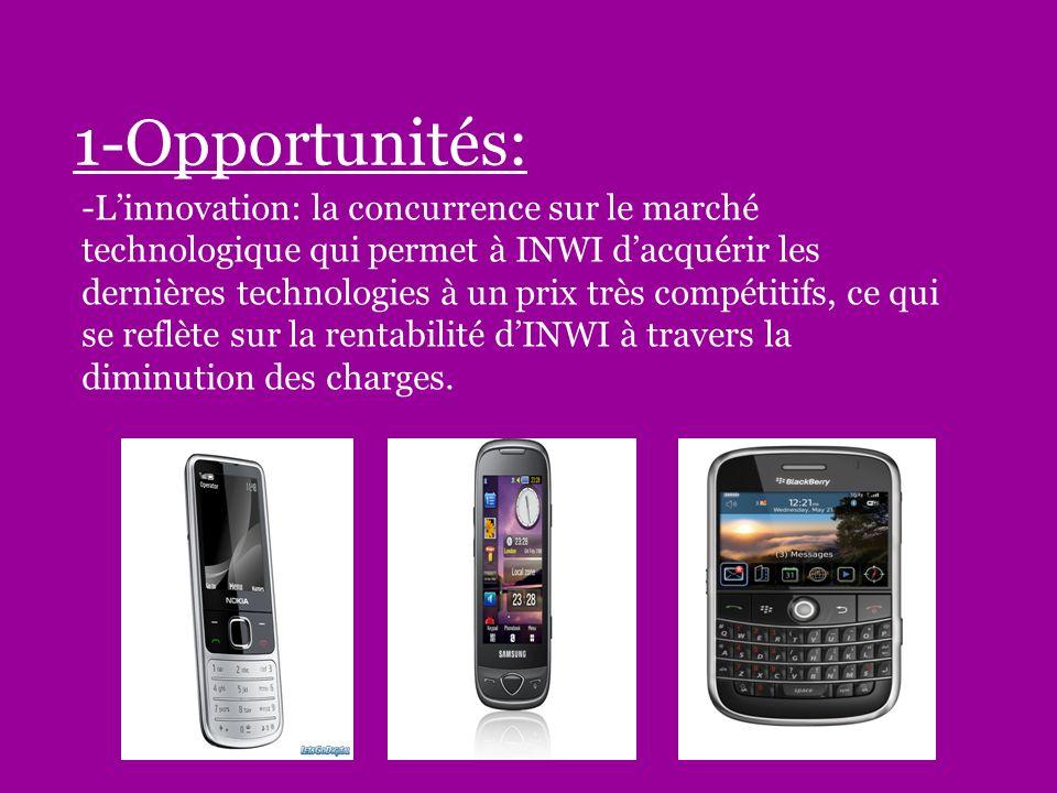 1-Opportunités: -Linnovation: la concurrence sur le marché technologique qui permet à INWI dacquérir les dernières technologies à un prix très compétitifs, ce qui se reflète sur la rentabilité dINWI à travers la diminution des charges.
