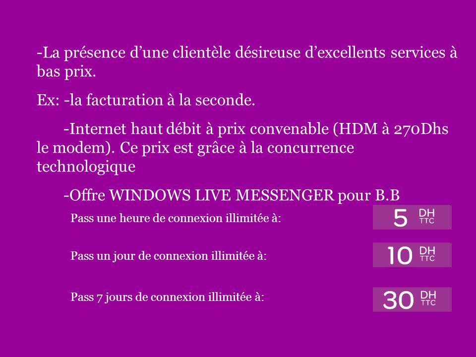 -La présence dune clientèle désireuse dexcellents services à bas prix. Ex: -la facturation à la seconde. -Internet haut débit à prix convenable (HDM à