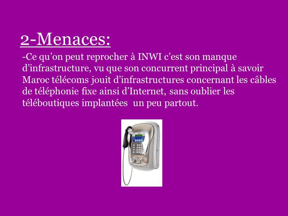 2-Menaces: -Ce quon peut reprocher à INWI cest son manque dinfrastructure, vu que son concurrent principal à savoir Maroc télécoms jouit dinfrastructures concernant les câbles de téléphonie fixe ainsi dInternet, sans oublier les téléboutiques implantées un peu partout.