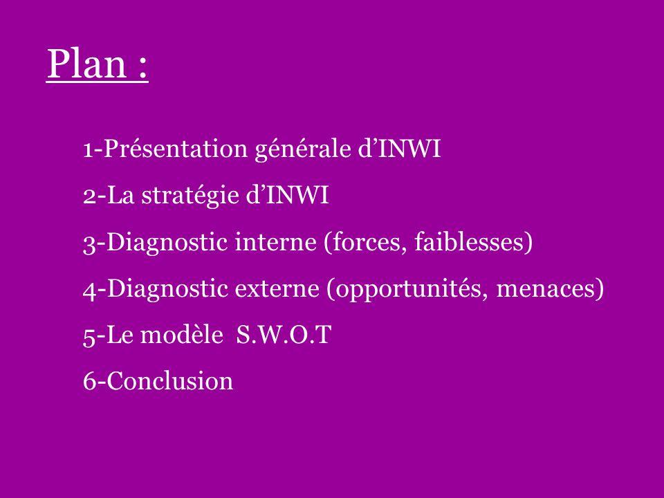Plan : 1-Présentation générale dINWI 2-La stratégie dINWI 3-Diagnostic interne (forces, faiblesses) 4-Diagnostic externe (opportunités, menaces) 5-Le modèle S.W.O.T 6-Conclusion
