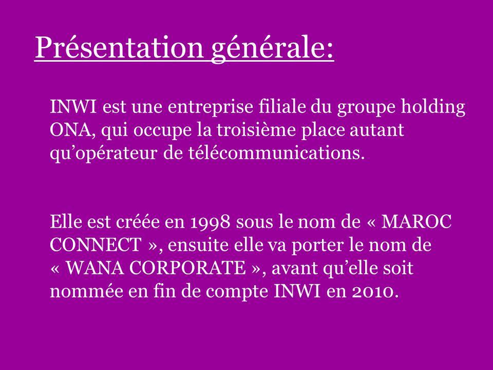 La stratégie dINWI: -La stratégie dINWI repose selon Frédéric DEBORD DG de INWI, sur trois valeurs, à savoir:la simplicité, la proximité, et laudace.