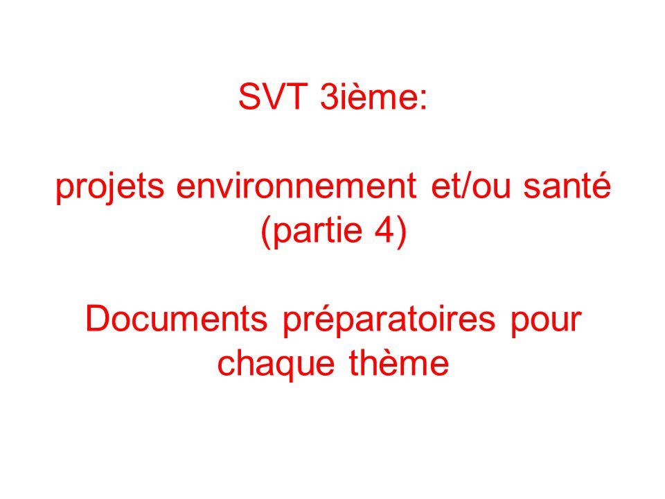 SVT 3ième: projets environnement et/ou santé (partie 4) Documents préparatoires pour chaque thème