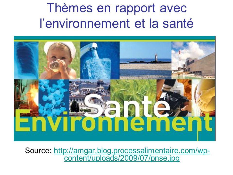 Thèmes en rapport avec lenvironnement et la santé Source: http://amgar.blog.processalimentaire.com/wp- content/uploads/2009/07/pnse.jpghttp://amgar.blog.processalimentaire.com/wp- content/uploads/2009/07/pnse.jpg