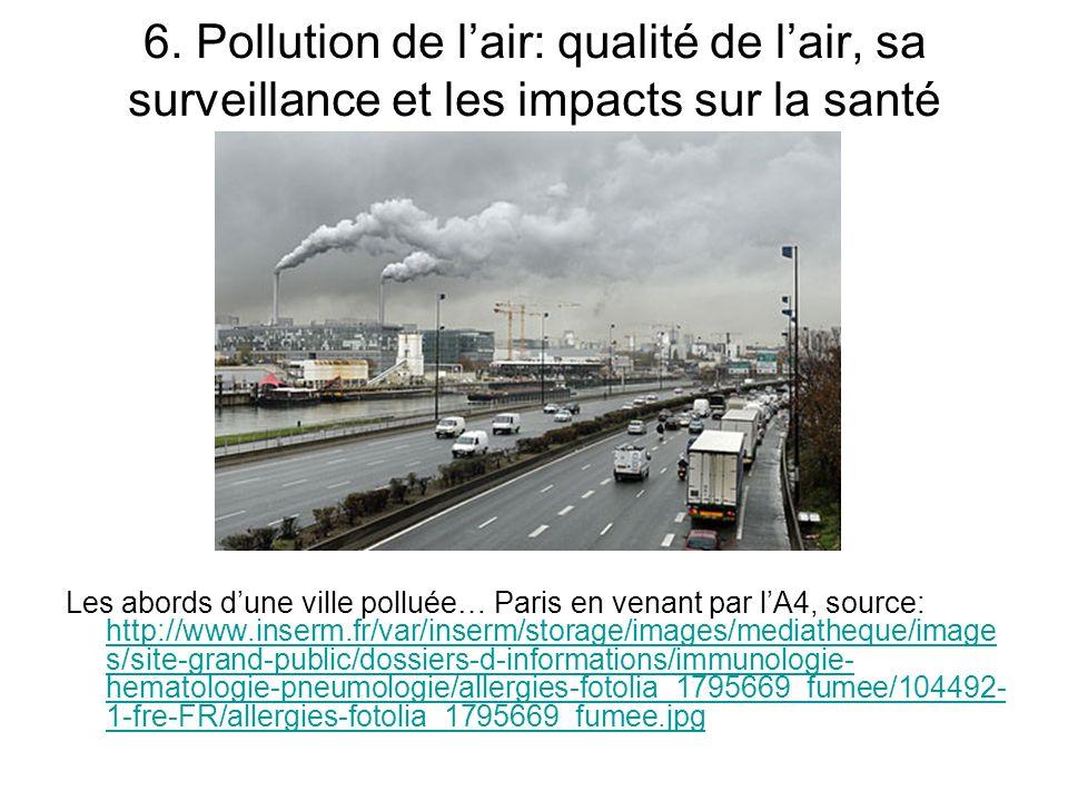 6. Pollution de lair: qualité de lair, sa surveillance et les impacts sur la santé Les abords dune ville polluée… Paris en venant par lA4, source: htt