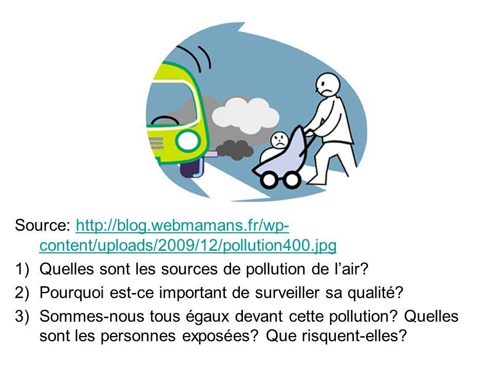 Source: http://blog.webmamans.fr/wp- content/uploads/2009/12/pollution400.jpghttp://blog.webmamans.fr/wp- content/uploads/2009/12/pollution400.jpg 1)Quelles sont les sources de pollution de lair.