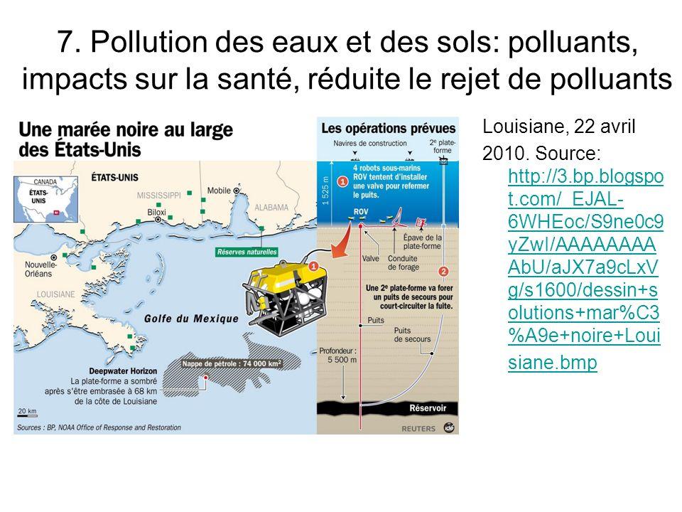 7. Pollution des eaux et des sols: polluants, impacts sur la santé, réduite le rejet de polluants Louisiane, 22 avril 2010. Source: http://3.bp.blogsp