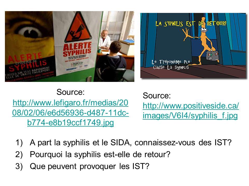 Source: http://www.lefigaro.fr/medias/20 08/02/06/e6d56936-d487-11dc- b774-e8b19ccf1749.jpg http://www.lefigaro.fr/medias/20 08/02/06/e6d56936-d487-11dc- b774-e8b19ccf1749.jpg 1)A part la syphilis et le SIDA, connaissez-vous des IST.