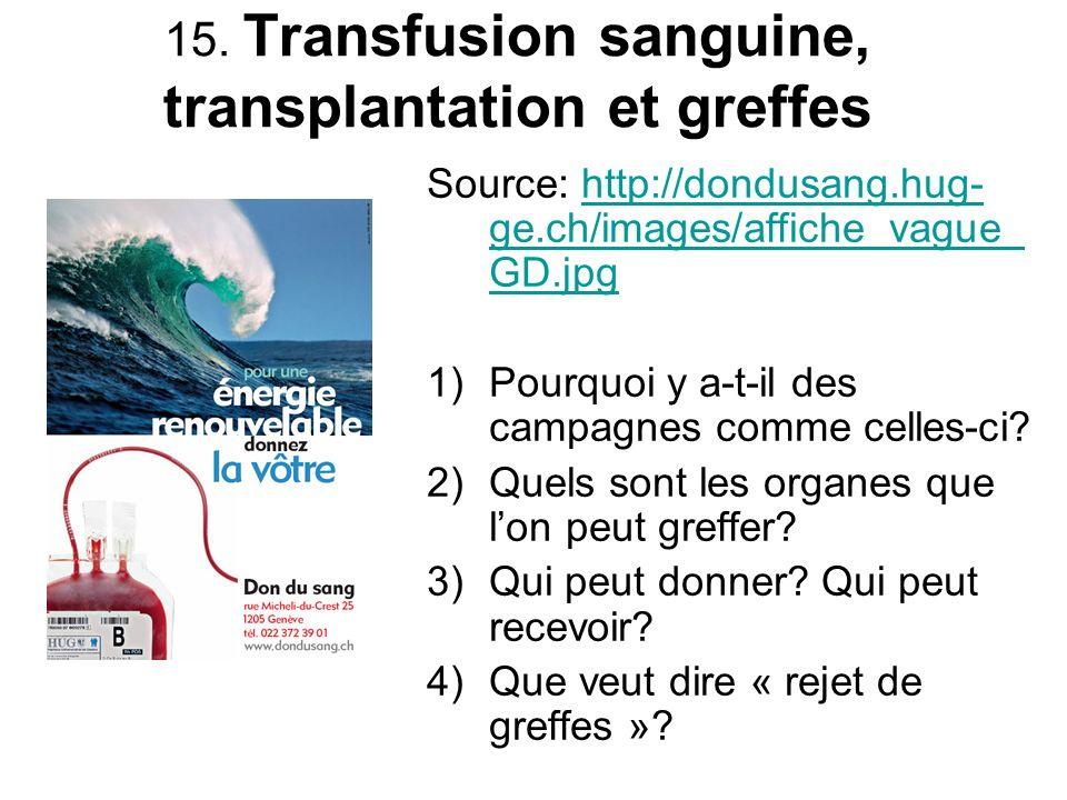 15. Transfusion sanguine, transplantation et greffes Source: http://dondusang.hug- ge.ch/images/affiche_vague_ GD.jpghttp://dondusang.hug- ge.ch/image