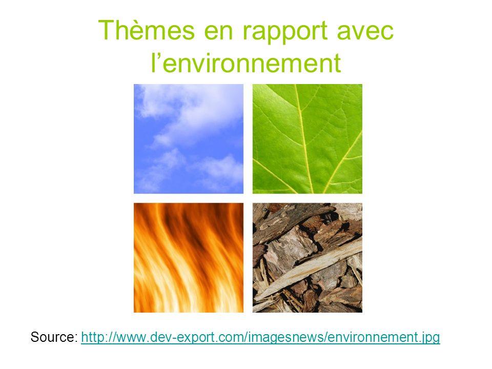 Thèmes en rapport avec lenvironnement Source: http://www.dev-export.com/imagesnews/environnement.jpghttp://www.dev-export.com/imagesnews/environnement.jpg