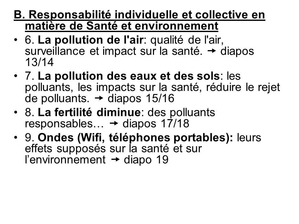 B.Responsabilité individuelle et collective en matière de Santé et environnement 6.