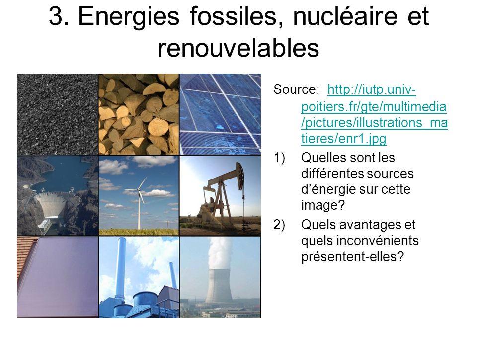 3. Energies fossiles, nucléaire et renouvelables Source: http://iutp.univ- poitiers.fr/gte/multimedia /pictures/illustrations_ma tieres/enr1.jpg http: