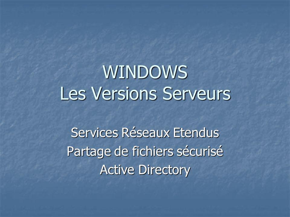 Historique des Versions Réseaux Windows for Workgroups (3.11) Windows for Workgroups (3.11) Lan Manager (OS/2) Lan Manager (OS/2) NT 3.51 NT 3.51 NT 4 NT 4 Windows 2000 Windows 2000 Windows 2003 Server Windows 2003 Server Windows 2008 (LongHorn) Windows 2008 (LongHorn)