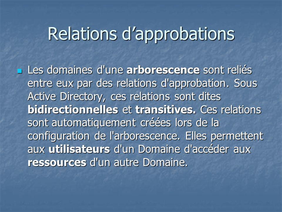 Relations dapprobations Les domaines d'une arborescence sont reliés entre eux par des relations d'approbation. Sous Active Directory, ces relations so