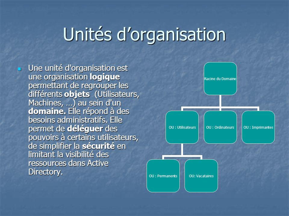 Unités dorganisation Une unité d'organisation est une organisation logique permettant de regrouper les différents objets (Utilisateurs, Machines, …) a