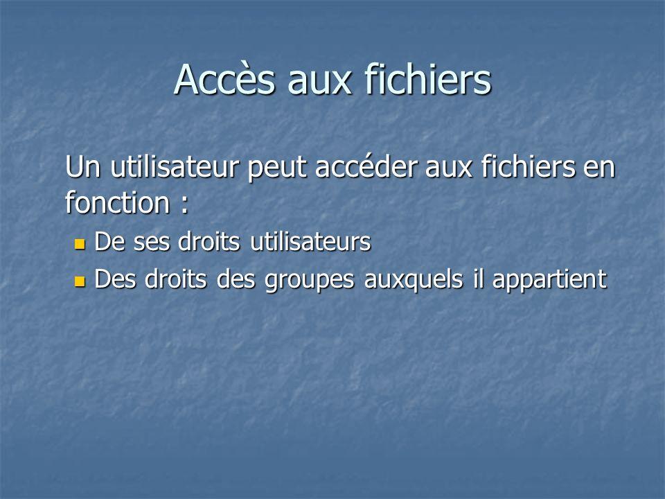 Accès aux fichiers Un utilisateur peut accéder aux fichiers en fonction : De ses droits utilisateurs De ses droits utilisateurs Des droits des groupes