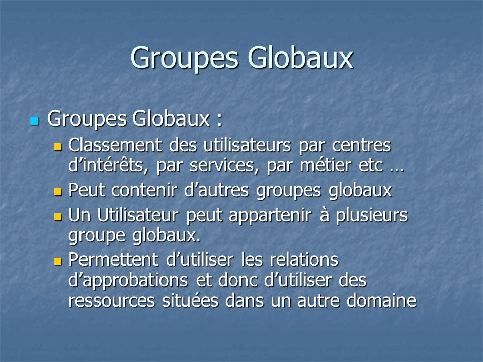 Groupes Globaux Groupes Globaux : Groupes Globaux : Classement des utilisateurs par centres dintérêts, par services, par métier etc … Classement des u