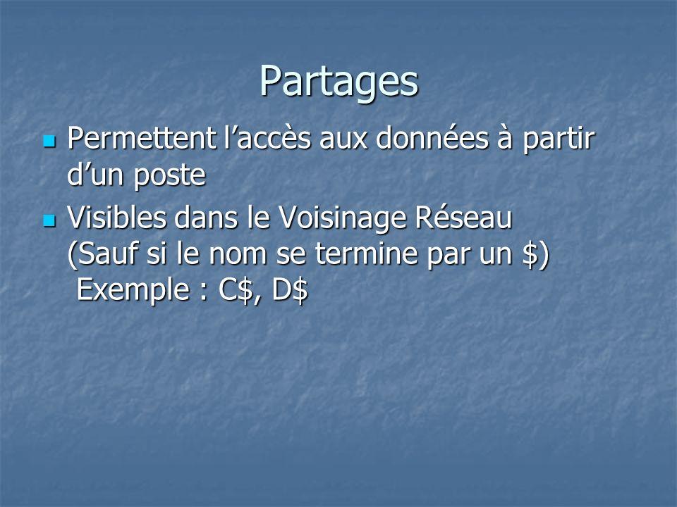 Partages Permettent laccès aux données à partir dun poste Permettent laccès aux données à partir dun poste Visibles dans le Voisinage Réseau (Sauf si