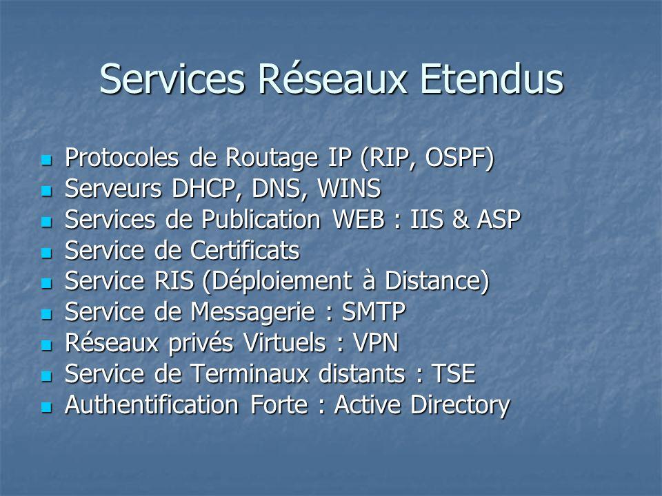 Services Réseaux Etendus Protocoles de Routage IP (RIP, OSPF) Protocoles de Routage IP (RIP, OSPF) Serveurs DHCP, DNS, WINS Serveurs DHCP, DNS, WINS S