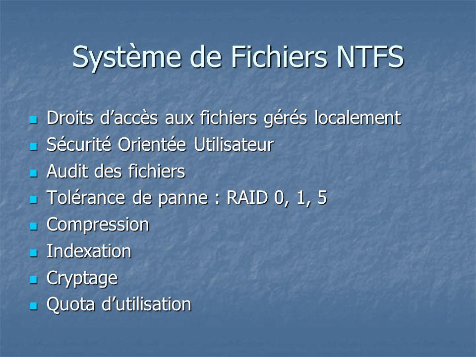 Système de Fichiers NTFS Droits daccès aux fichiers gérés localement Droits daccès aux fichiers gérés localement Sécurité Orientée Utilisateur Sécurit