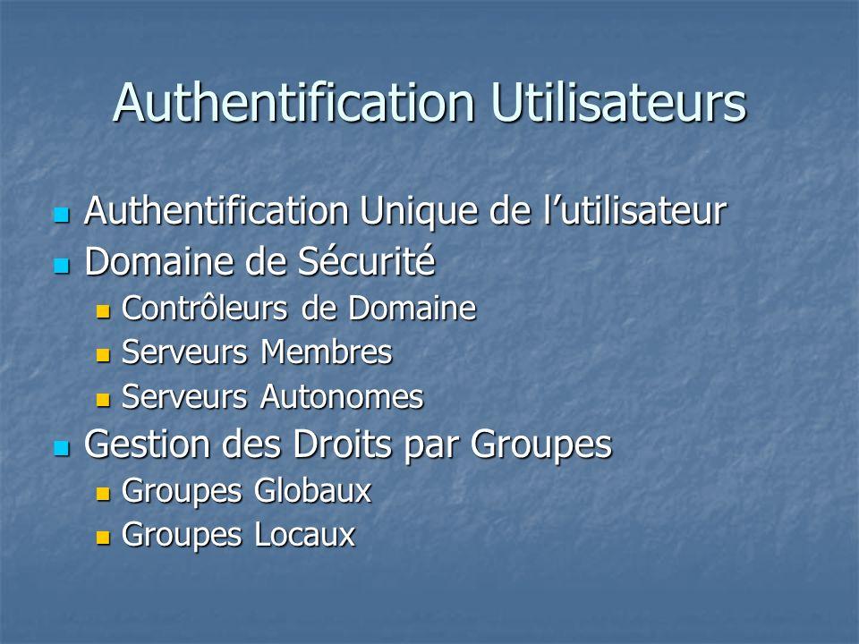 Authentification Utilisateurs Authentification Unique de lutilisateur Authentification Unique de lutilisateur Domaine de Sécurité Domaine de Sécurité