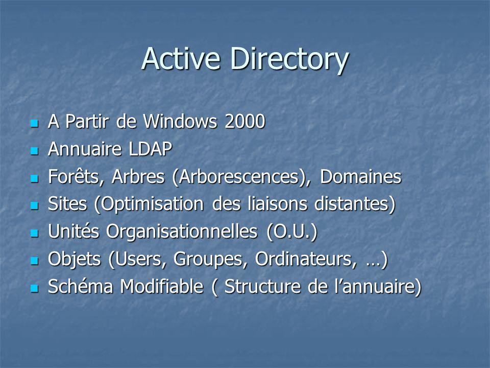 Active Directory A Partir de Windows 2000 A Partir de Windows 2000 Annuaire LDAP Annuaire LDAP Forêts, Arbres (Arborescences), Domaines Forêts, Arbres