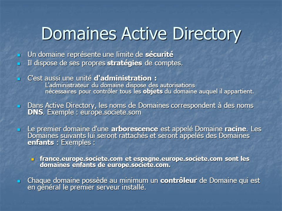 Domaines Active Directory Un domaine représente une limite de sécurité Un domaine représente une limite de sécurité Il dispose de ses propres stratégi