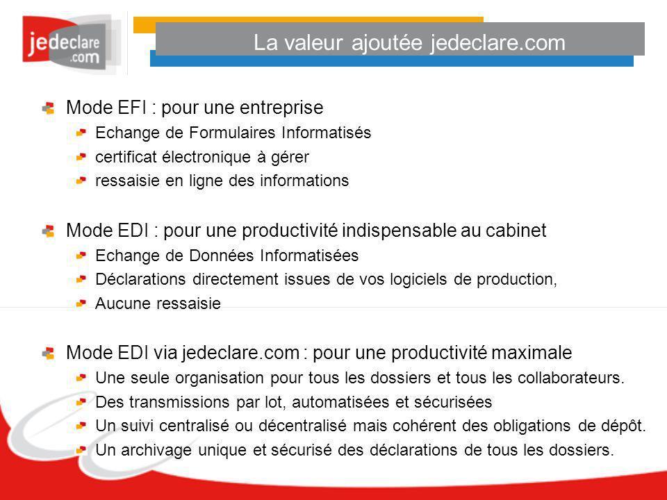 La valeur ajoutée jedeclare.com Mode EFI : pour une entreprise Echange de Formulaires Informatisés certificat électronique à gérer ressaisie en ligne