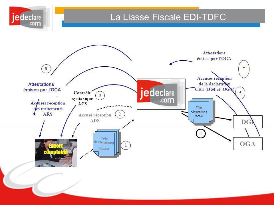 Télé déclarations fiscale 1 Expert comptable La Liasse Fiscale EDI-TDFC Accusé réception ADS 2 Contrôle syntaxique ACS 3 5 Accusés réception de la déc