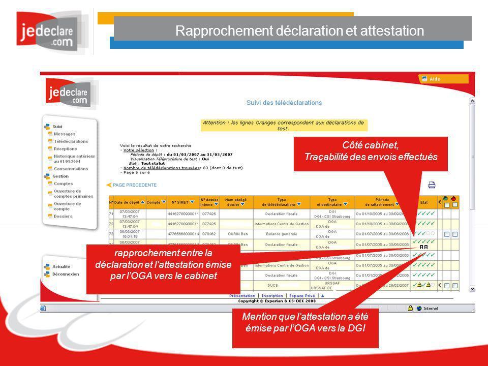 Rapprochement déclaration et attestation Mention que lattestation a été émise par lOGA vers la DGI Côté cabinet, Traçabilité des envois effectués rapp