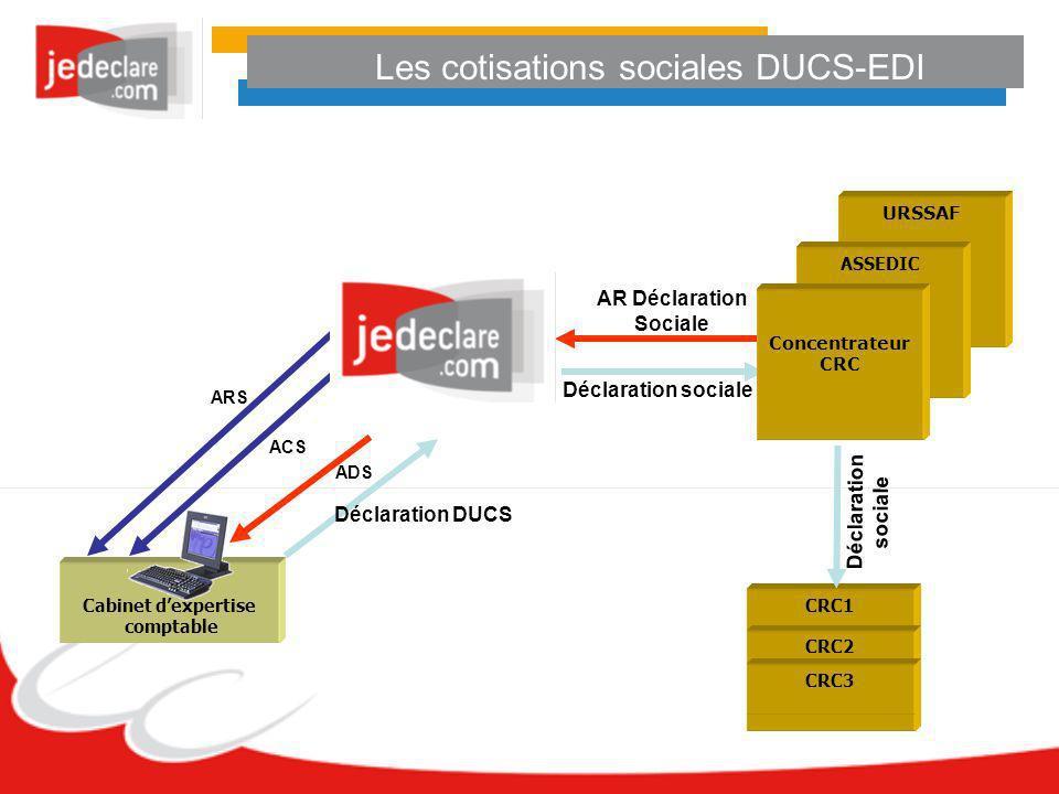 Cabinet dexpertise comptable Déclaration DUCS AR Déclaration Sociale Déclaration sociale ADS URSSAF ASSEDIC Concentrateur CRC ACS ARS CRC1 CRC2 CRC3 D