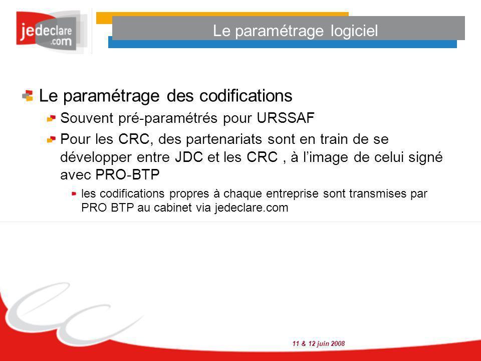 11 & 12 juin 2008 Le paramétrage logiciel Le paramétrage des codifications Souvent pré-paramétrés pour URSSAF Pour les CRC, des partenariats sont en t