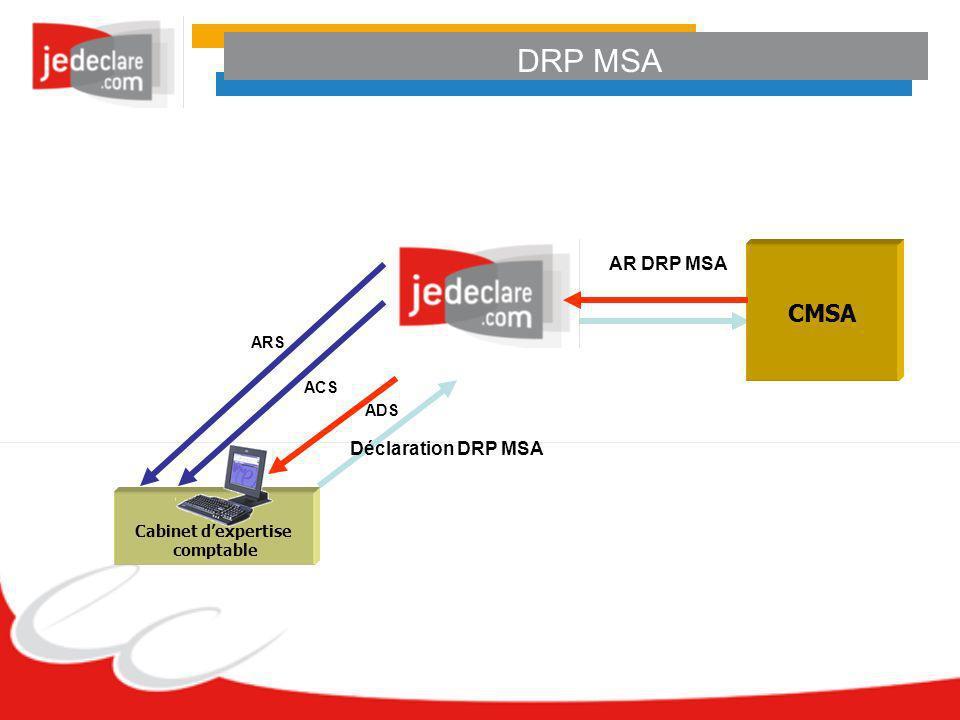 DRP MSA Cabinet dexpertise comptable Déclaration DRP MSA ADS ACS ARS CMSA AR DRP MSA