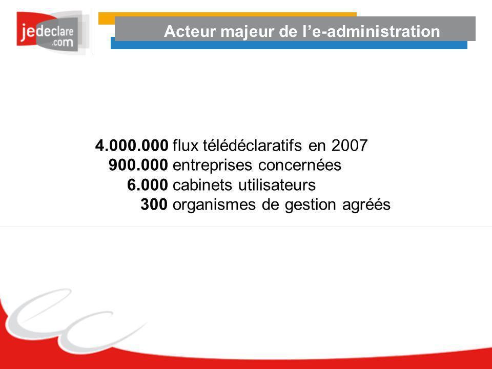 Acteur majeur de le-administration 4.000.000 flux télédéclaratifs en 2007 900.000 entreprises concernées 6.000 cabinets utilisateurs 300 organismes de